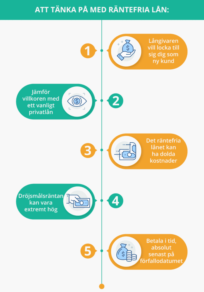 Lanapengar-infographic(1)